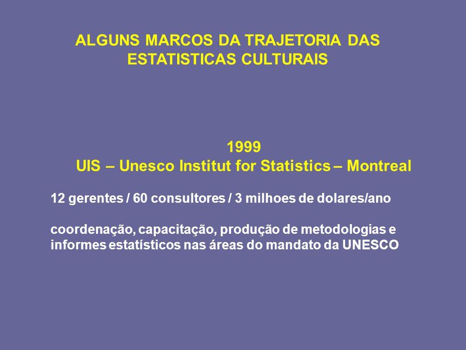 ALGUNS MARCOS DA TRAJETORIA DAS ESTATISTICAS CULTURAIS 1999 UIS – Unesco Institut for Statistics – Montreal 12 gerentes / 60 consultores / 3 milhoes de dolares/ano coordenação, capacitação, produção de metodologias e informes estatísticos nas áreas do mandato da UNESCO