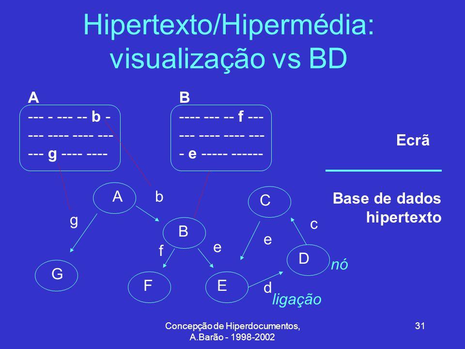 Concepção de Hiperdocumentos, A.Barão - 1998-2002 31 Hipertexto/Hipermédia: visualização vs BD A --- - --- -- b - --- ---- ---- --- --- g ---- ---- B ---- --- -- f --- --- ---- ---- --- - e ----- ------ A G F B E C D b g f e e c d Ecrã Base de dados hipertexto nó ligação