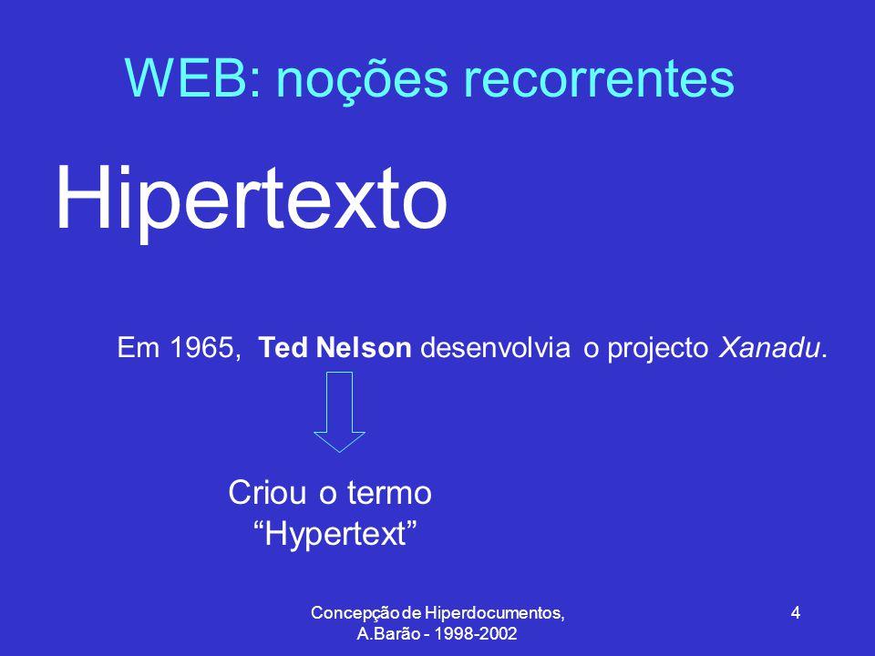 Concepção de Hiperdocumentos, A.Barão - 1998-2002 25 A essência do hipertexto Hipertexto como união essencial de três metáforas funcionais.