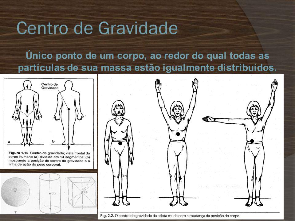 Centro de Gravidade Único ponto de um corpo, ao redor do qual todas as partículas de sua massa estão igualmente distribuídos.