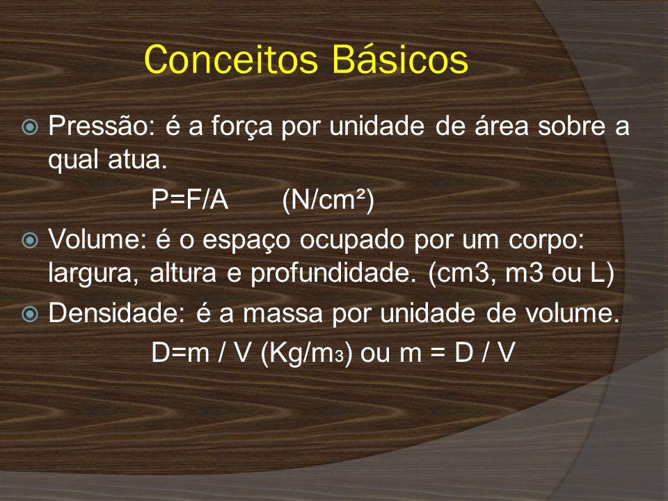 Conceitos Básicos  Pressão: é a força por unidade de área sobre a qual atua.