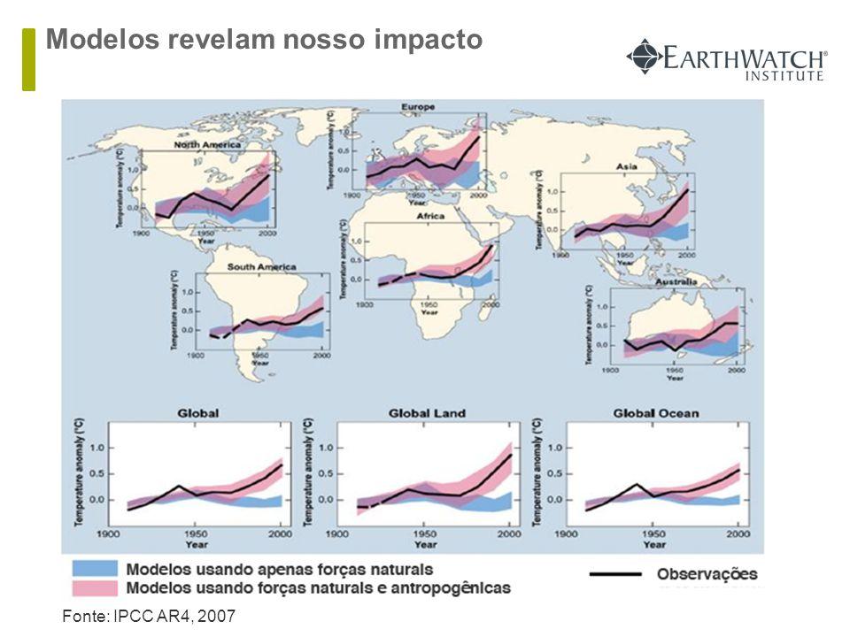 Modelos revelam nosso impacto Fonte: IPCC AR4, 2007
