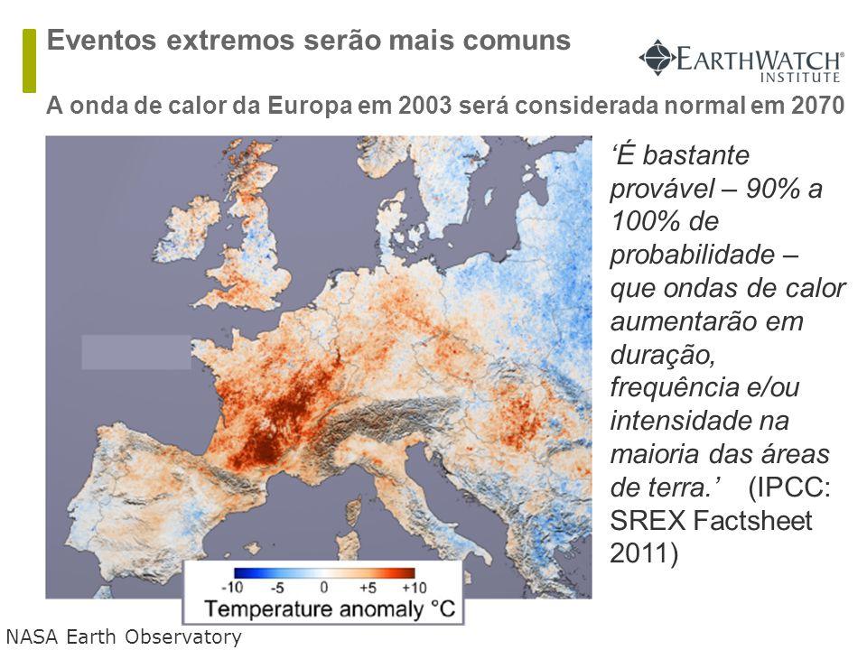 Eventos extremos serão mais comuns  A onda de calor da Europa em 2003 será considerada normal em 2070 'É bastante provável – 90% a 100% de probabilidade – que ondas de calor aumentarão em duração, frequência e/ou intensidade na maioria das áreas de terra.' (IPCC: SREX Factsheet 2011) NASA Earth Observatory