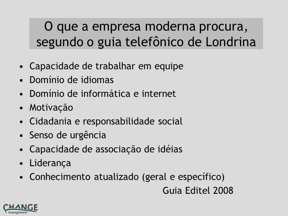 O que a empresa moderna procura, segundo o guia telefônico de Londrina Capacidade de trabalhar em equipe Domínio de idiomas Domínio de informática e internet Motivação Cidadania e responsabilidade social Senso de urgência Capacidade de associação de idéias Liderança Conhecimento atualizado (geral e específico) Guia Editel 2008
