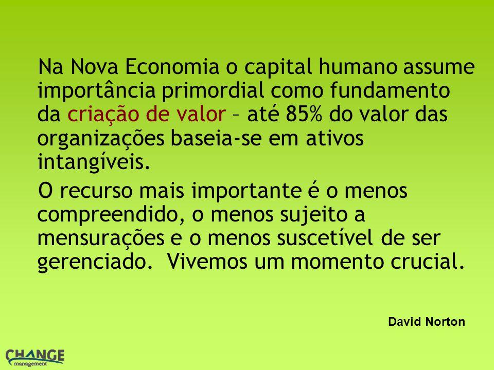Na Nova Economia o capital humano assume importância primordial como fundamento da criação de valor – até 85% do valor das organizações baseia-se em ativos intangíveis.