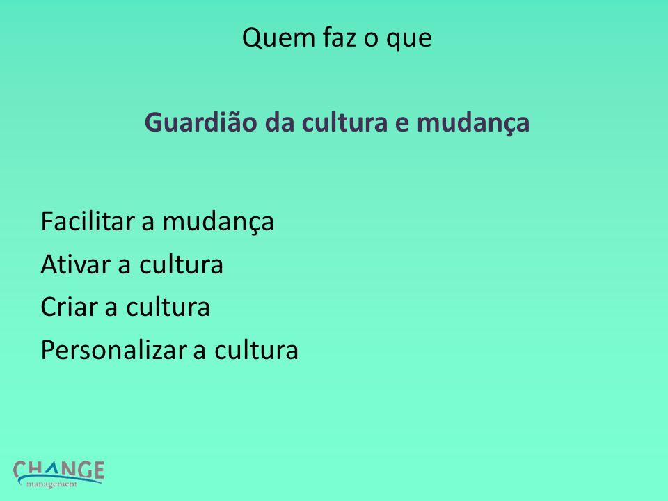Quem faz o que Guardião da cultura e mudança Facilitar a mudança Ativar a cultura Criar a cultura Personalizar a cultura