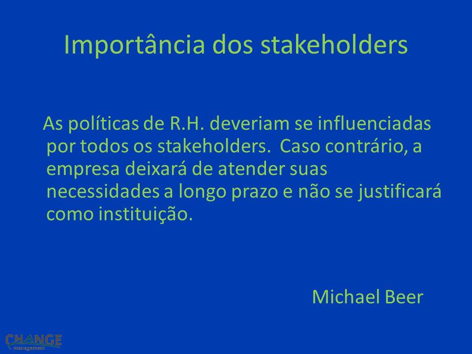Importância dos stakeholders As políticas de R.H.