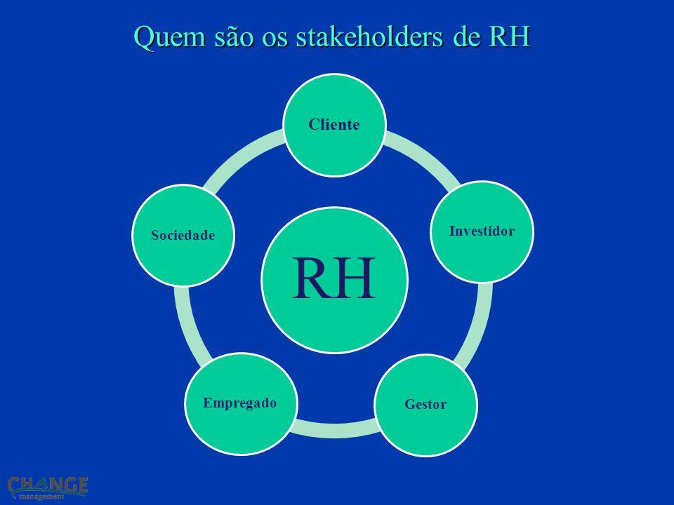 O que quer o empregado Tratamento justo Carreira Ambiente saudável Certeza de relações Qualidade de vida e trabalho Produzir Um trabalho que tenha sentido Empregado