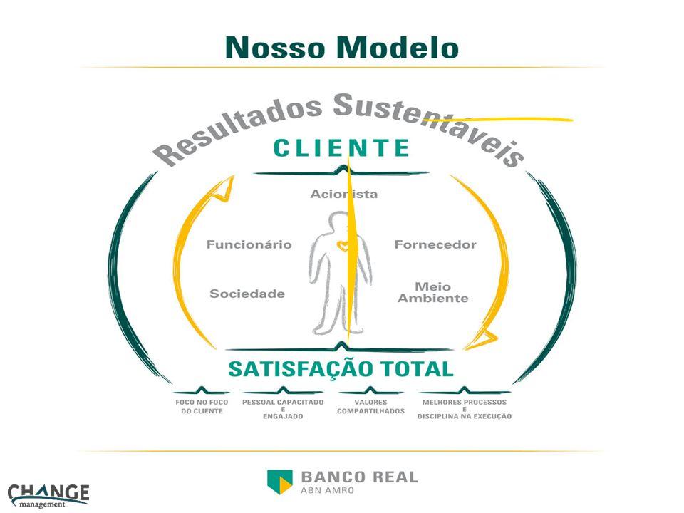 Quem faz o que Arquiteto da estratégia Sustentar a agilidade estratégica Engajar clientes