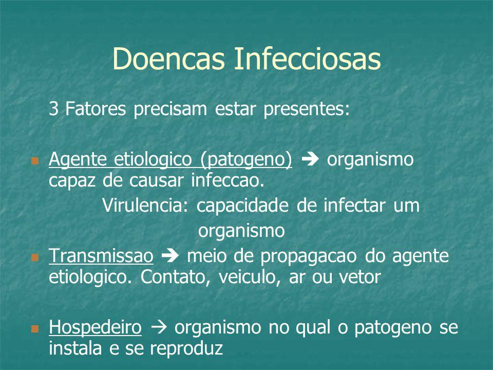 Doencas Infecciosas 3 Fatores precisam estar presentes: Agente etiologico (patogeno)  organismo capaz de causar infeccao.