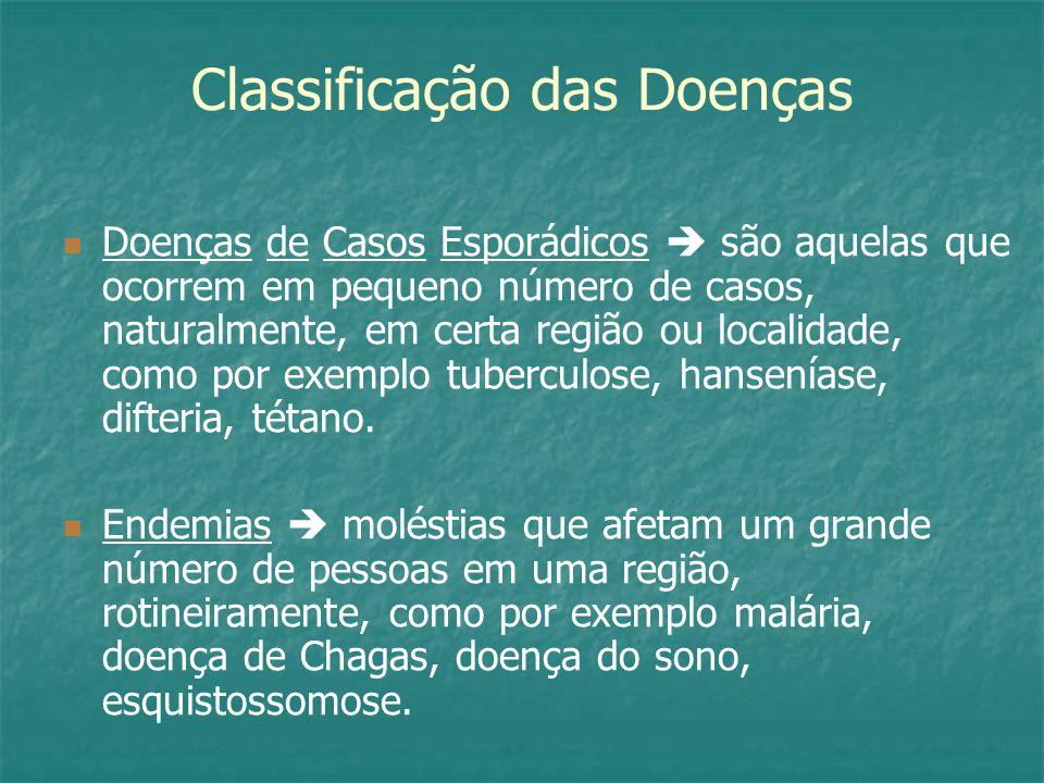Classificação das Doenças Doenças de Casos Esporádicos  são aquelas que ocorrem em pequeno número de casos, naturalmente, em certa região ou localidade, como por exemplo tuberculose, hanseníase, difteria, tétano.