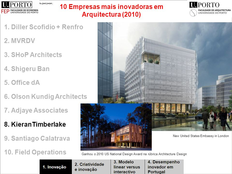 1. Diller Scofidio + Renfro 2. MVRDV 3. SHoP Architects 4. Shigeru Ban 5. Office dA 6. Olson Kundig Architects 7. Adjaye Associates 8. KieranTimberlak