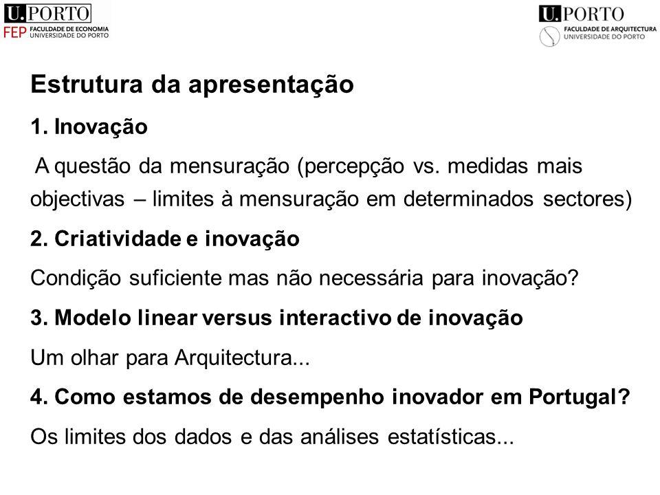 Estrutura da apresentação 1. Inovação A questão da mensuração (percepção vs.