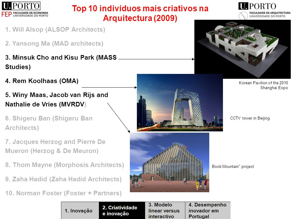 1. Will Alsop (ALSOP Architects) 2. Yansong Ma (MAD architects) 3. Minsuk Cho and Kisu Park (MASS Studies) 4. Rem Koolhaas (OMA) 5. Winy Maas, Jacob v