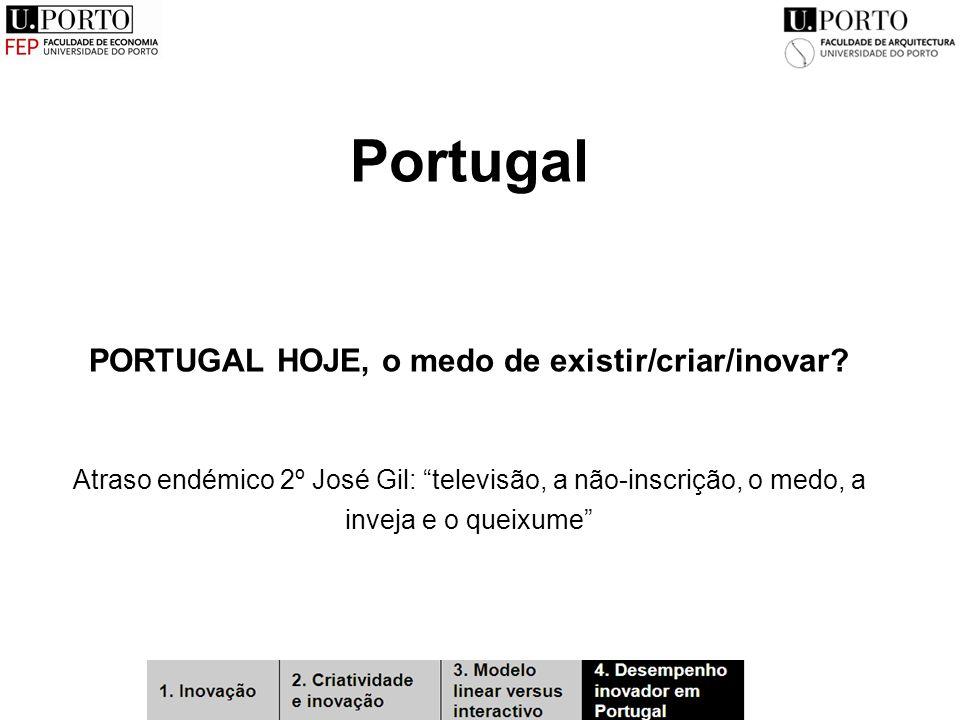 Portugal PORTUGAL HOJE, o medo de existir/criar/inovar.