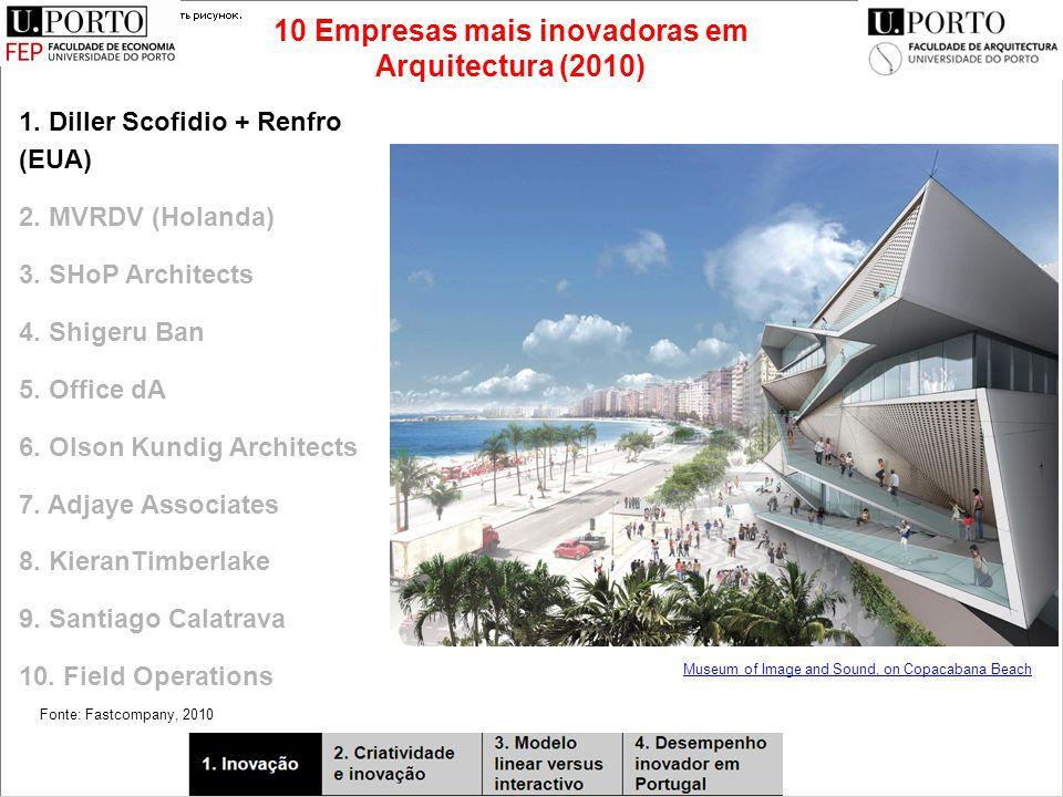 1.Diller Scofidio + Renfro 2. MVRDV (Holanda) 3. SHoP Architects 4.