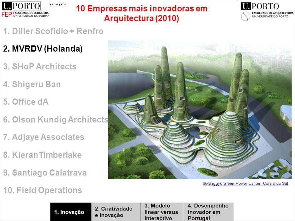 1.Diller Scofidio + Renfro 2. MVRDV 3. SHoP Architects (EUA) 4.