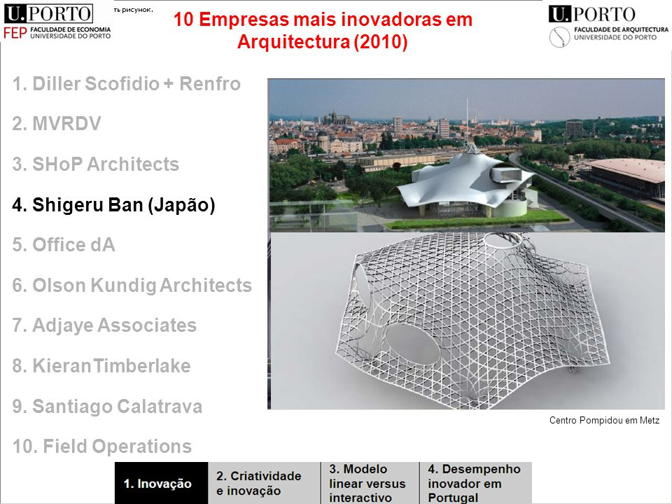 1. Diller Scofidio + Renfro 2. MVRDV 3. SHoP Architects 4. Shigeru Ban (Japão) 5. Office dA 6. Olson Kundig Architects 7. Adjaye Associates 8. KieranT