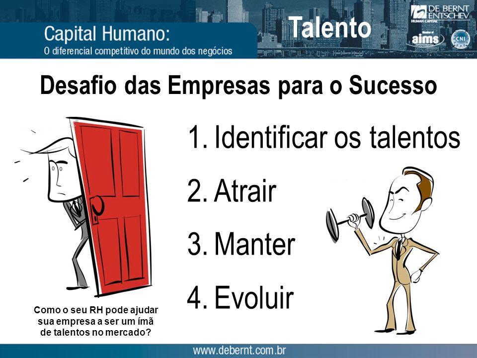Desafio das Empresas para o Sucesso 1.Identificar os talentos 2.Atrair 3.Manter 4.Evoluir Como o seu RH pode ajudar sua empresa a ser um ímã de talentos no mercado.