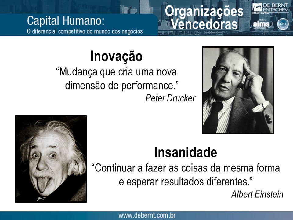 Inovação Mudança que cria uma nova dimensão de performance. Peter Drucker Insanidade Continuar a fazer as coisas da mesma forma e esperar resultados diferentes. Albert Einstein Organizações Vencedoras