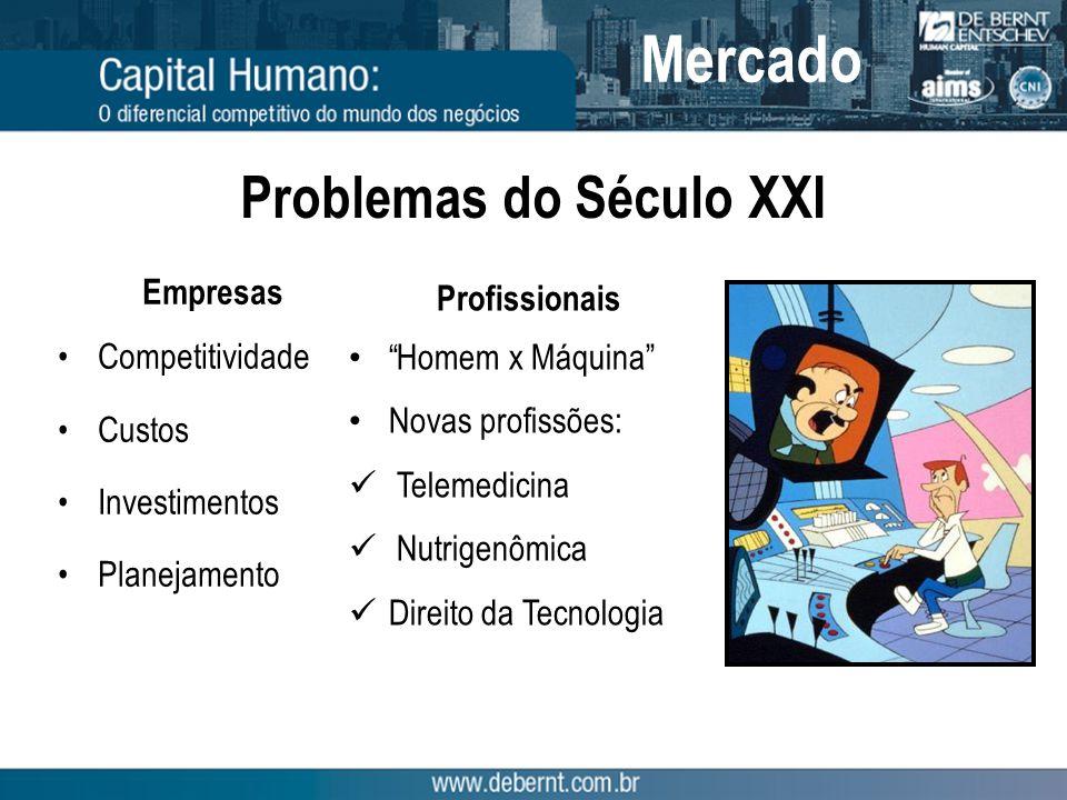 """Empresas Competitividade Custos Investimentos Planejamento Profissionais """"Homem x Máquina"""" Novas profissões: Telemedicina Nutrigenômica Direito da Tec"""