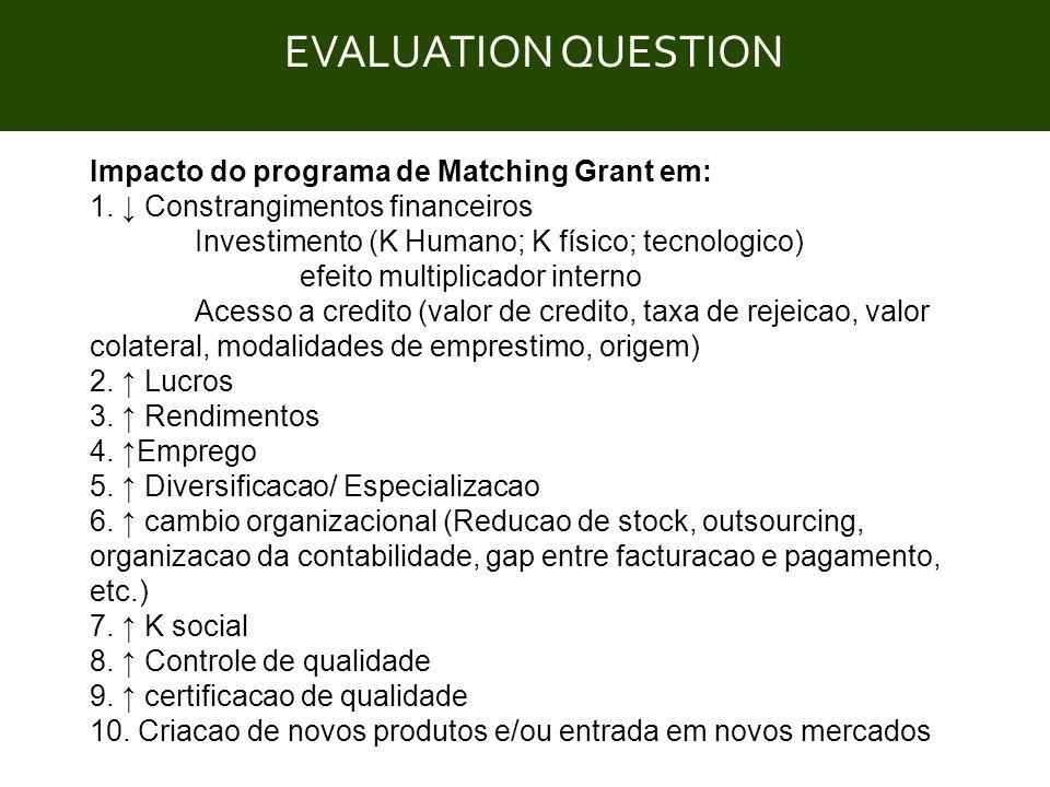 Impacto do programa de Matching Grant em: 1. ↓ Constrangimentos financeiros Investimento (K Humano; K físico; tecnologico) efeito multiplicador intern