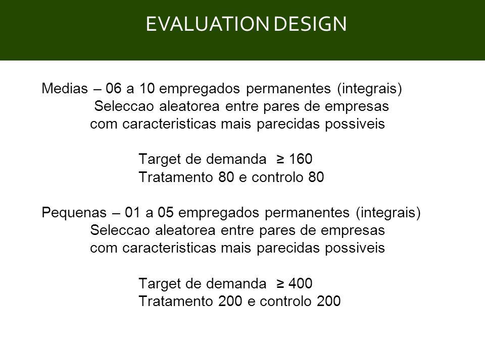 Medias – 06 a 10 empregados permanentes (integrais) Seleccao aleatorea entre pares de empresas com caracteristicas mais parecidas possiveis Target de