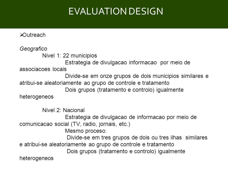  Outreach Geografico Nivel 1: 22 municipios Estrategia de divulgacao informacao por meio de associacoes locais Divide-se em onze grupos de dois munic
