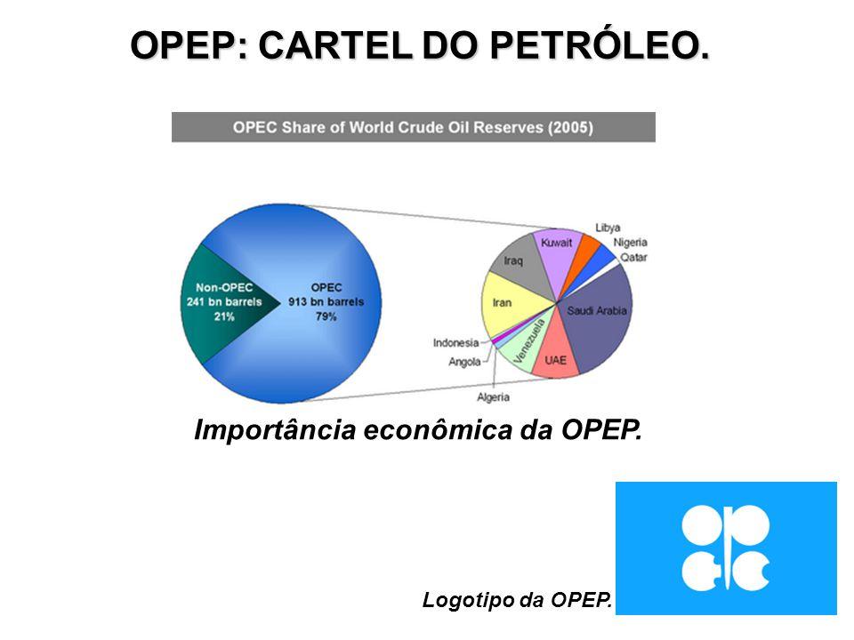 Caricatura dos líderes da OPEP: quanto maior o preço, melhor.