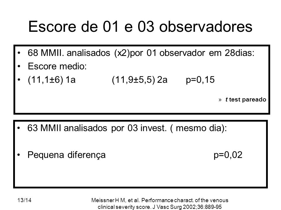 Meissner H M, et al. Performance charact. of the venous clinical severity score. J Vasc Surg 2002;36:889-95 13/14 Escore de 01 e 03 observadores 68 MM
