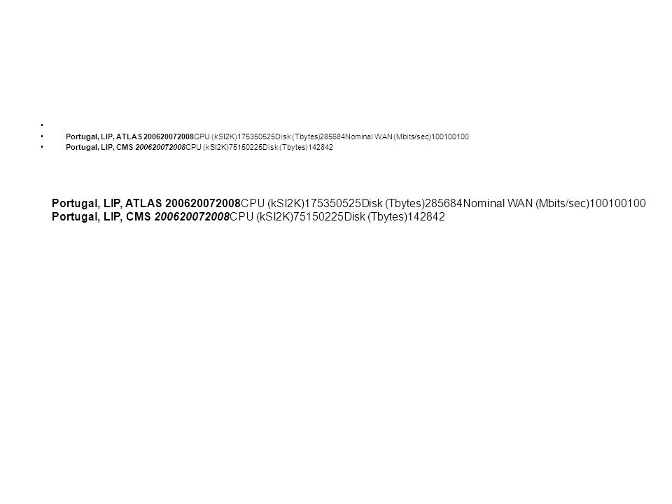 Portugal, LIP, ATLAS 200620072008CPU (kSI2K)175350525Disk (Tbytes)285684Nominal WAN (Mbits/sec)100100100 Portugal, LIP, CMS 200620072008CPU (kSI2K)75150225Disk (Tbytes)142842 Portugal, LIP, ATLAS 200620072008CPU (kSI2K)175350525Disk (Tbytes)285684Nominal WAN (Mbits/sec)100100100 Portugal, LIP, CMS 200620072008CPU (kSI2K)75150225Disk (Tbytes)142842
