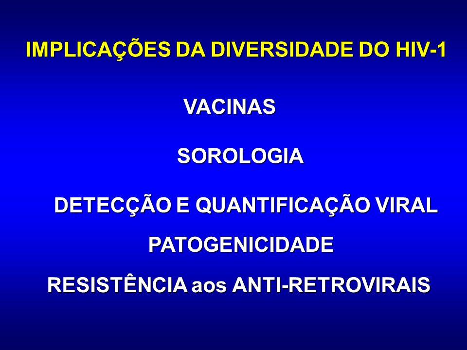 RORAIMA (1) B,F,B/F B,F,B/F, C B, F,B/F B,F,B/F, C,D,A,CRF02_AG C,B, B/C,F,B/F,A DISTRIBUIÇÃO DOS SUBTIPOS DE HIV-1 NO BRASIL