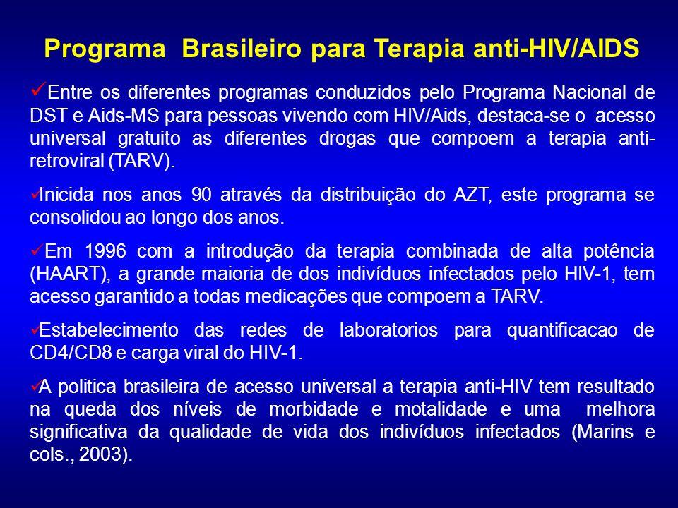 Diversidade Genética do HIV e alteração natural da susceptibilidade a ARVs  Subtipo C e rápida resistência a ITRNN (V106M)  Subtipo F resistência natural aos IPs (L89M)  Subtipo C hipersusceptibilidade ao Lopinavir-r (I93L, CH50 = 0,35)