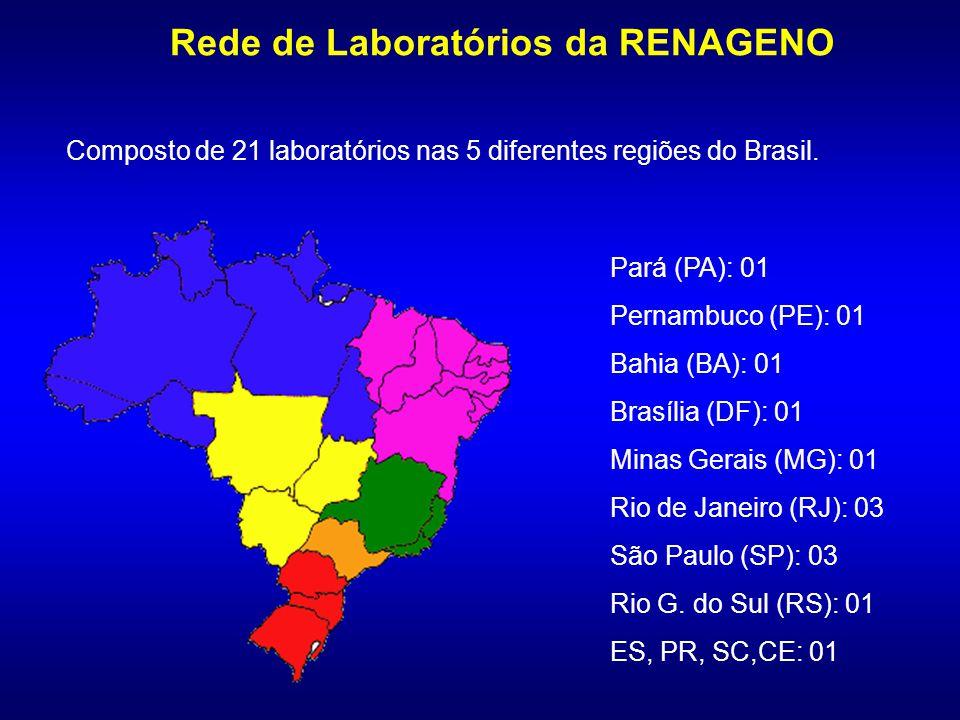 O desenvolvimento de resistência às drogas anti-HIV/Aids, além de acarretar a falha em suprimir a replicação viral, pode comprometer o Programa Brasil