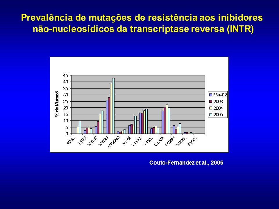Prevalência de mutações de resistência aos inibidores nucleosídicos da transcriptase reversa (INTR) Couto-Fernandez et al., 2006