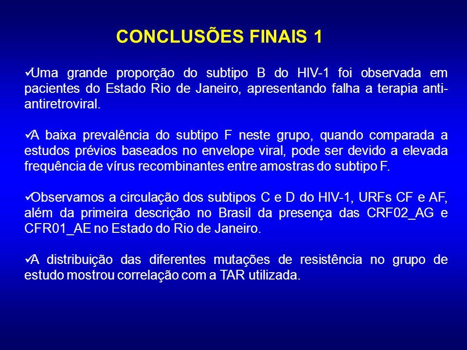 CRF_12 CRF_28 CRF_29 SUBTYPE B GROUP 3 GROUP 4 GROUP 5 GROUP 6 GROUP 7 GROUP1 BF GROUP 2 Sub-Subtype F1 BF BF B FB BFB BF BF Samples were analyzed usi