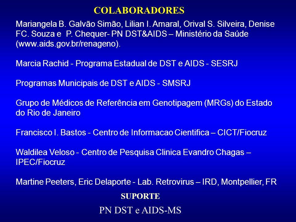 A manutenção e implementação dos Programas de Genotipagem da Resistência do HIV-1 no Brasil, são de fundamental importância para a condução e reestruturação da TARV em pacientes apresentando falha virológica.