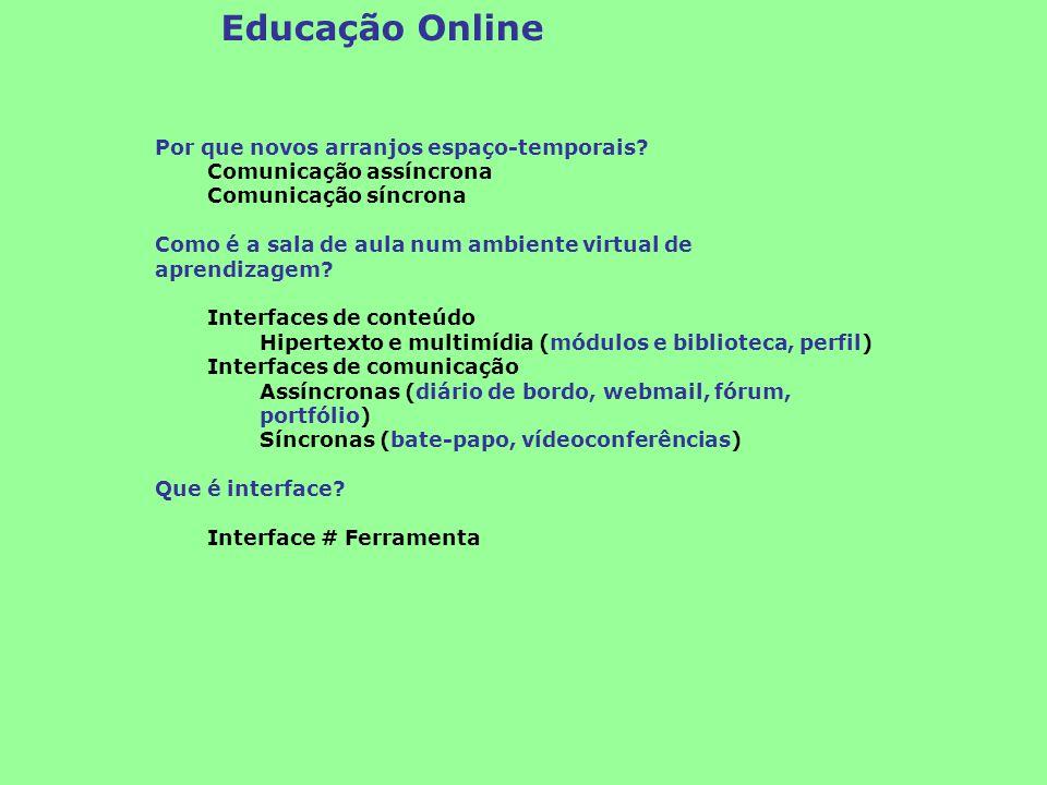 Educação Online Por que novos arranjos espaço-temporais? Comunicação assíncrona Comunicação síncrona Como é a sala de aula num ambiente virtual de apr