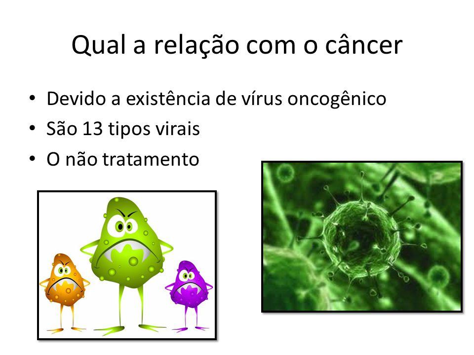 Qual a relação com o câncer Devido a existência de vírus oncogênico São 13 tipos virais O não tratamento