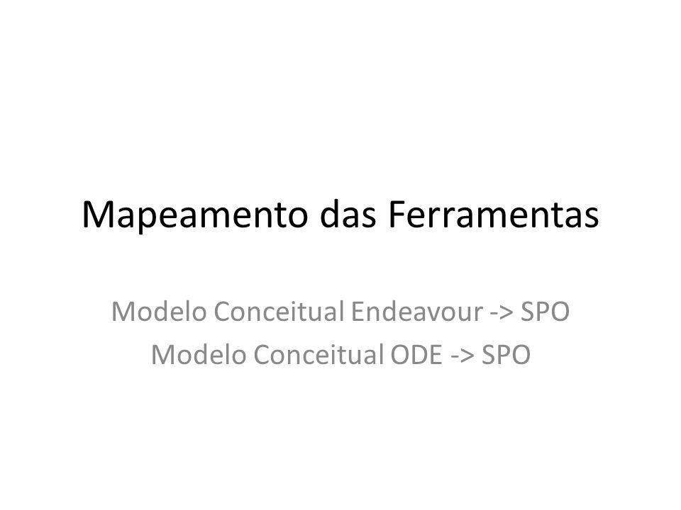 Mapeamento das Ferramentas Modelo Conceitual Endeavour -> SPO Modelo Conceitual ODE -> SPO
