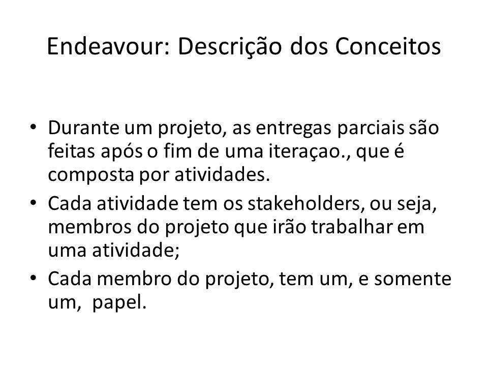 Endeavour: Descrição dos Conceitos Durante um projeto, as entregas parciais são feitas após o fim de uma iteraçao., que é composta por atividades.