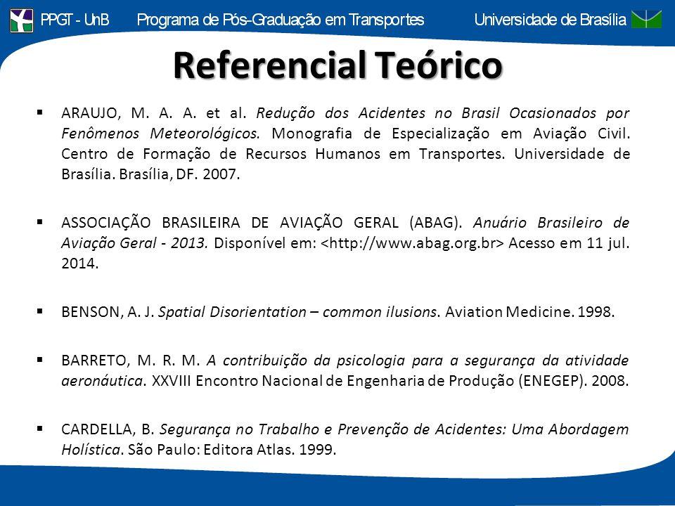 Referencial Teórico  ARAUJO, M. A. A. et al. Redução dos Acidentes no Brasil Ocasionados por Fenômenos Meteorológicos. Monografia de Especialização e