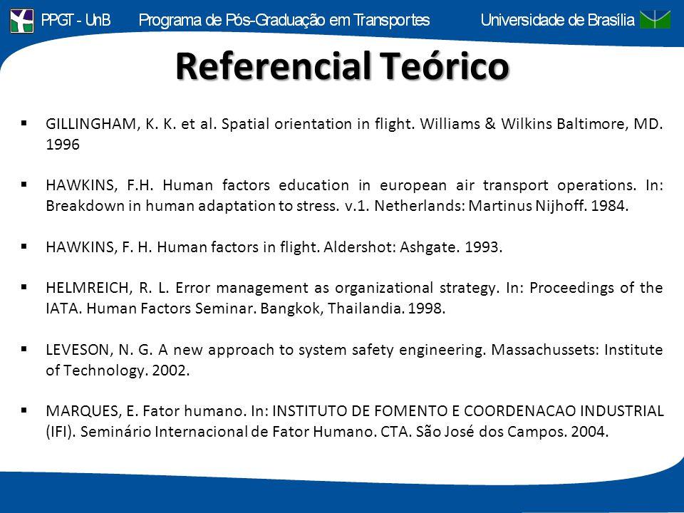 Referencial Teórico  GILLINGHAM, K. K. et al. Spatial orientation in flight. Williams & Wilkins Baltimore, MD. 1996  HAWKINS, F.H. Human factors edu