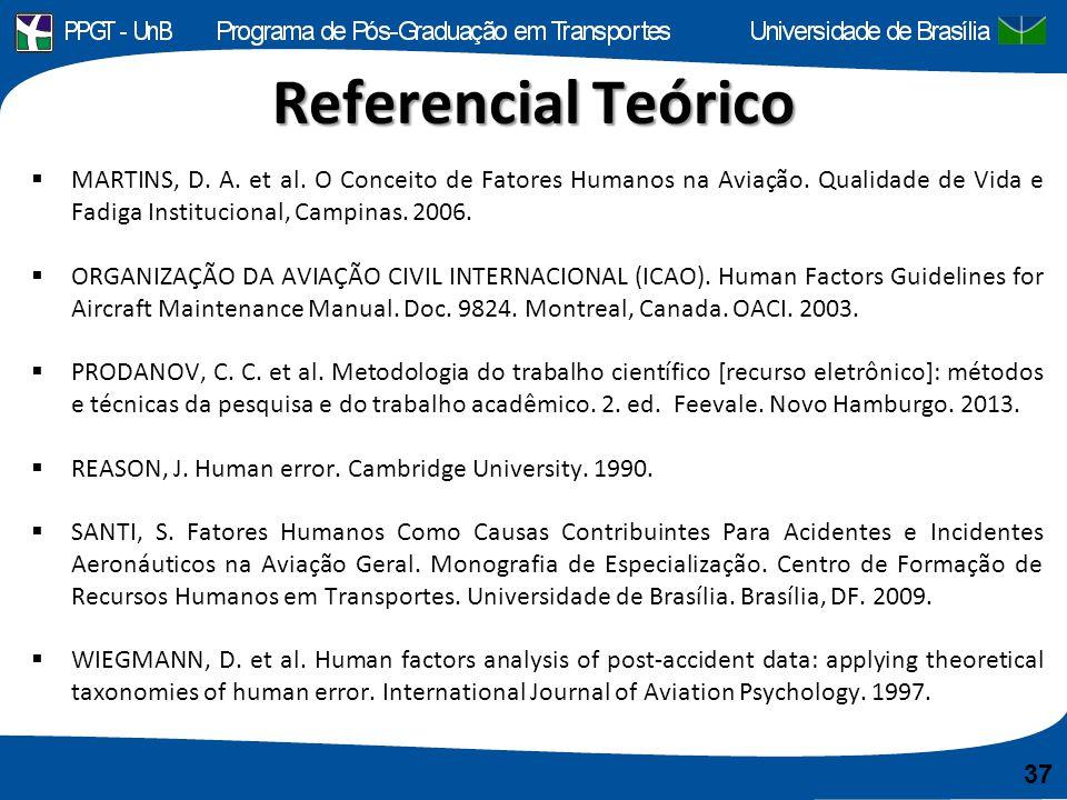 Referencial Teórico  MARTINS, D. A. et al. O Conceito de Fatores Humanos na Aviação. Qualidade de Vida e Fadiga Institucional, Campinas. 2006.  ORGA