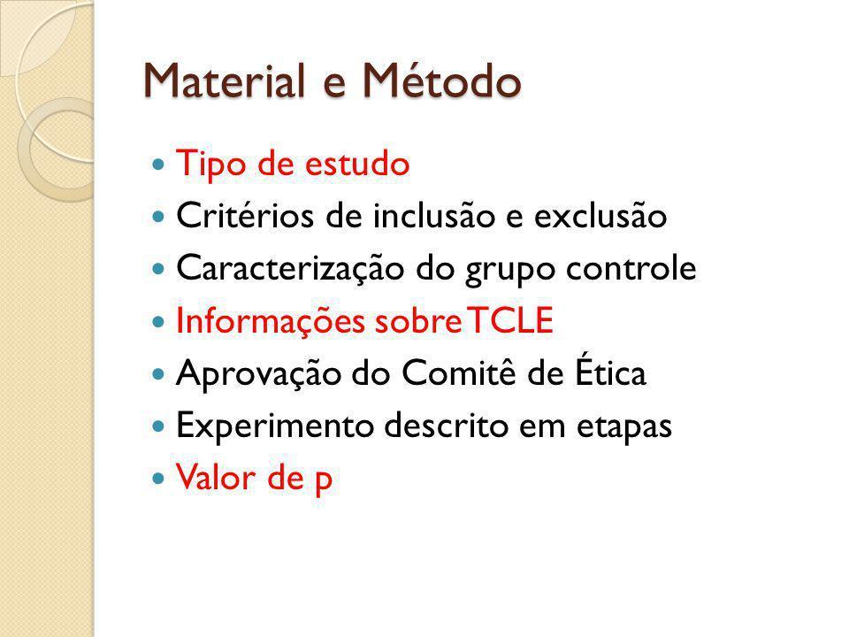 Material e Método Tipo de estudo Critérios de inclusão e exclusão Caracterização do grupo controle Informações sobre TCLE Aprovação do Comitê de Ética Experimento descrito em etapas Valor de p