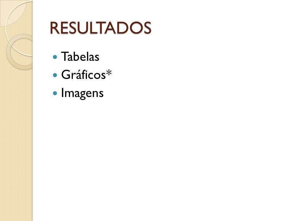 RESULTADOS Tabelas Gráficos* Imagens