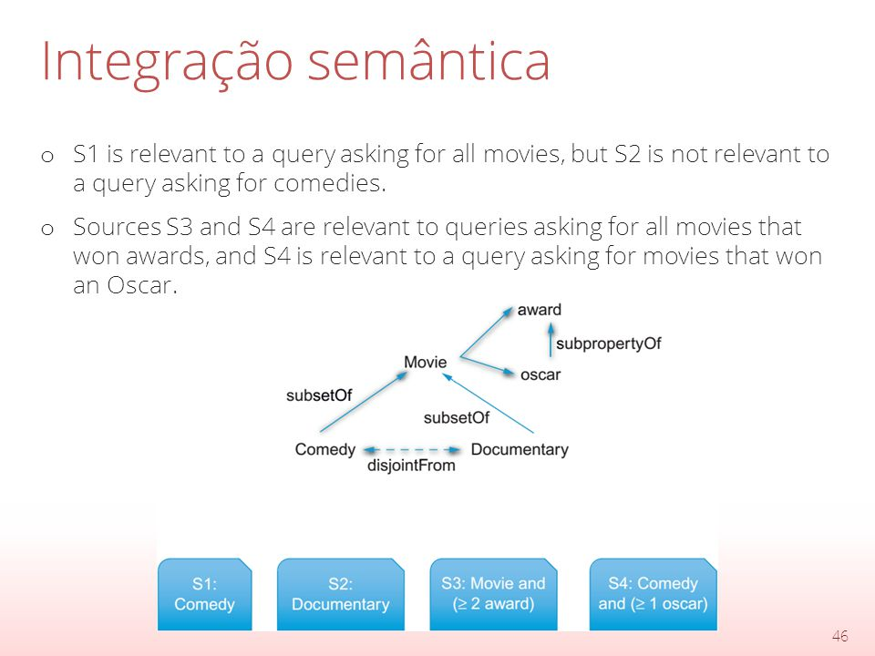 Integração semântica o S1 is relevant to a query asking for all movies, but S2 is not relevant to a query asking for comedies.
