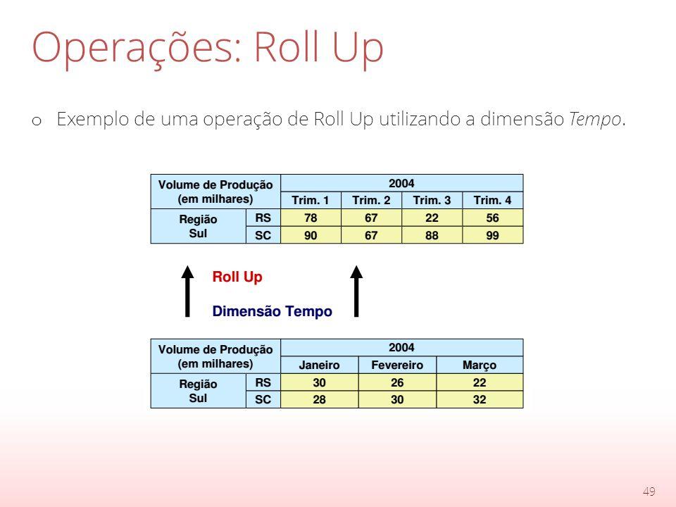 Operações: Roll Up o Exemplo de uma operação de Roll Up utilizando a dimensão Tempo. 49