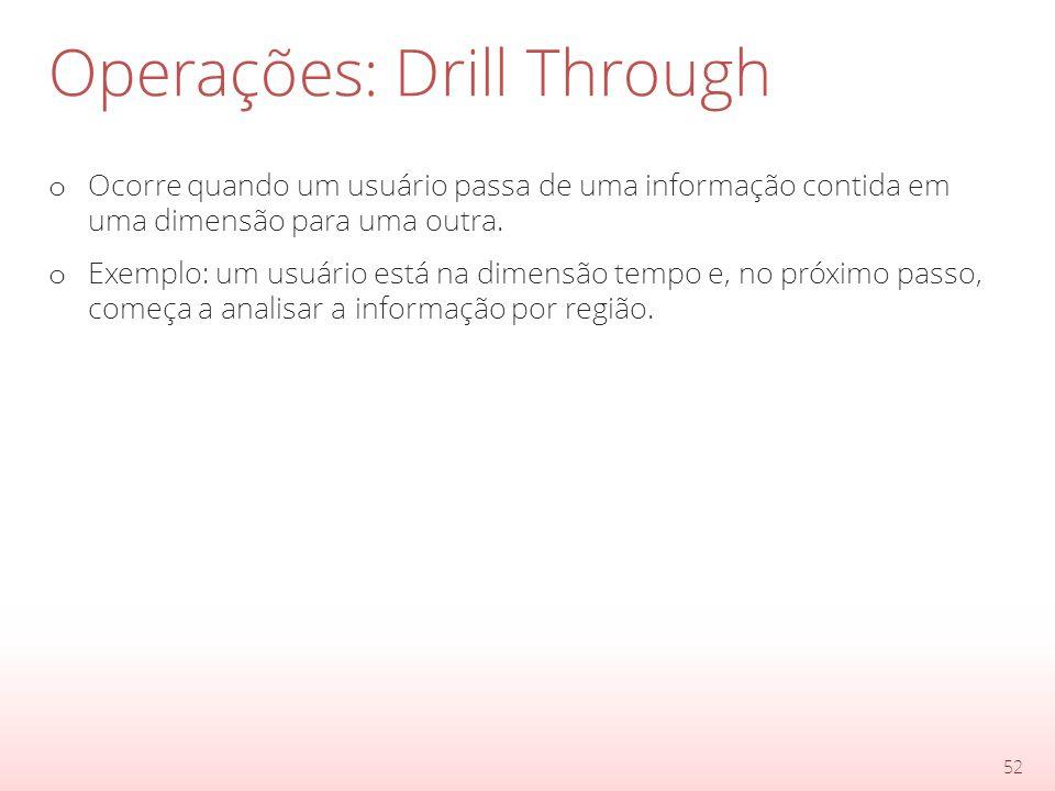 Operações: Drill Through o Ocorre quando um usuário passa de uma informação contida em uma dimensão para uma outra.