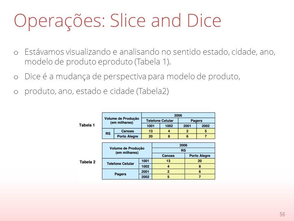 Operações: Slice and Dice o Estávamos visualizando e analisando no sentido estado, cidade, ano, modelo de produto eproduto (Tabela 1).